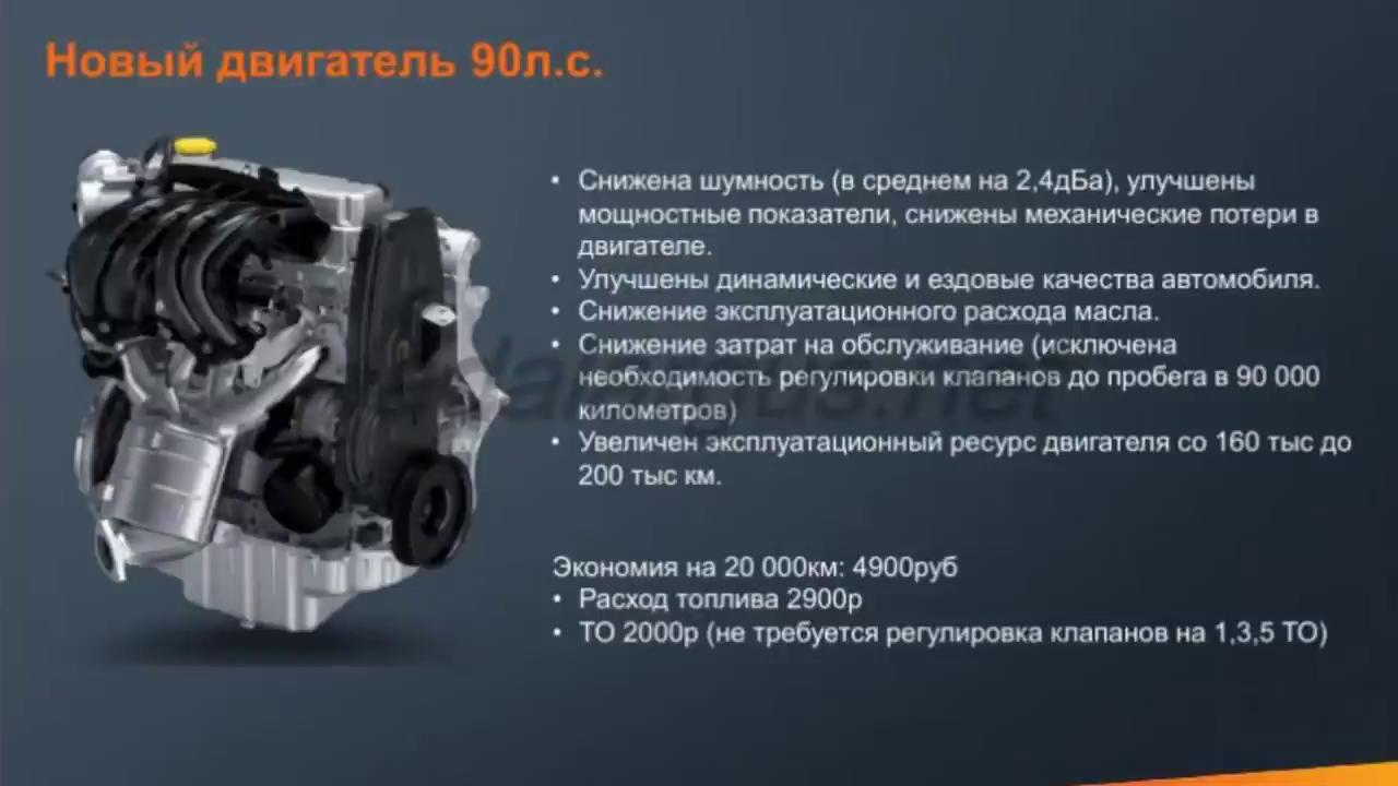 двигатель Лады Весты 2021
